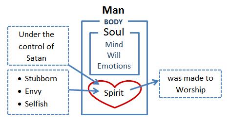 Sermon 8 – The Religion of HUMANISM | www e-preacher org